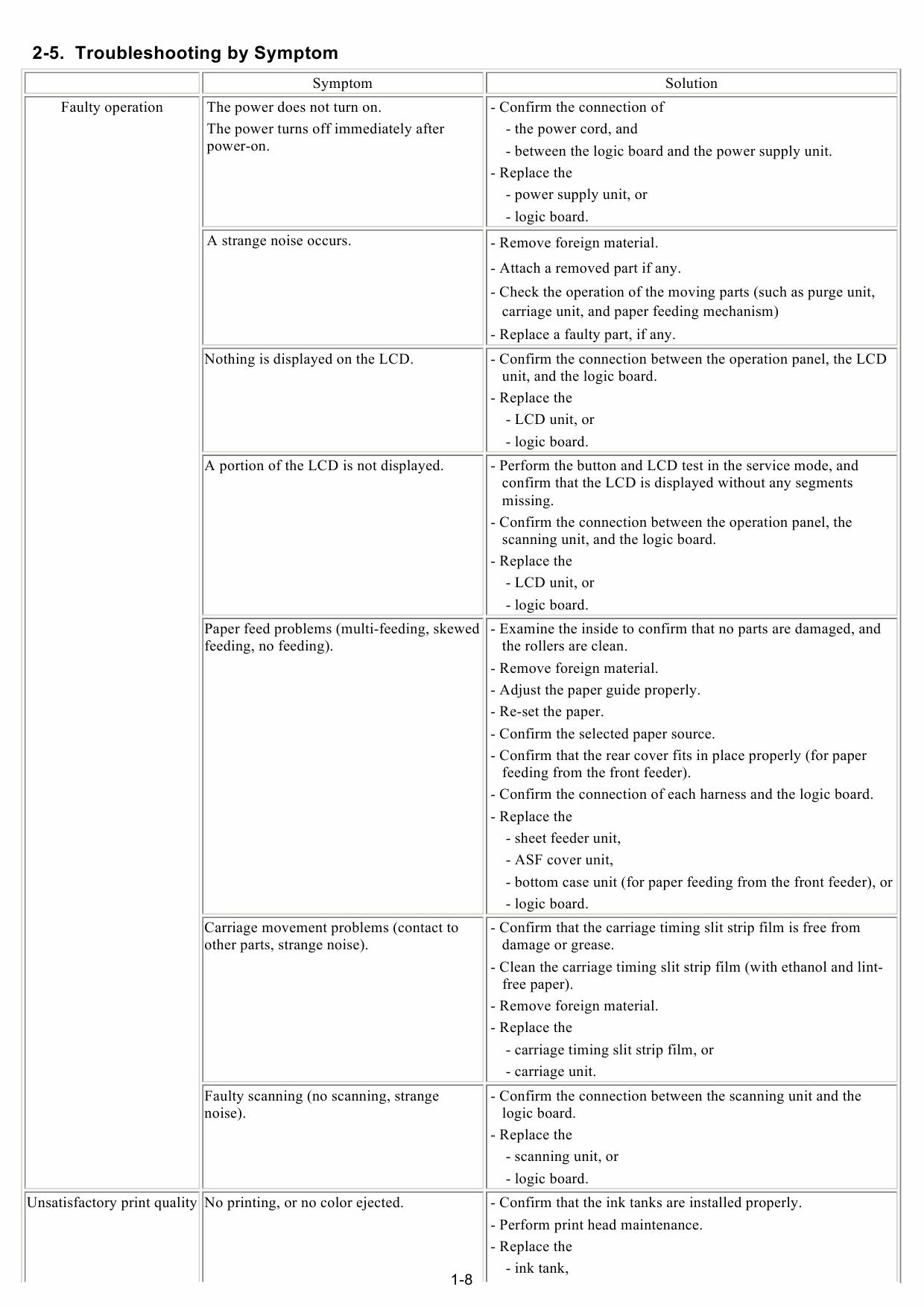 Canon PIXMA MP510 Service Manual-3